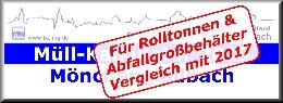 TR 000 X 002 Müll-Kalkulator 2019/2017