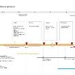 11-05-00-masterplan-projektablauf_03-01
