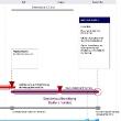 11-05-00-masterplan-projektablauf_03-04