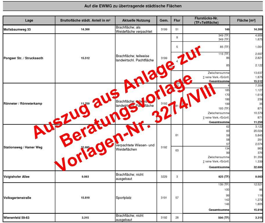 b rgerzeitung f r m nchengladbach und umland blog archiv