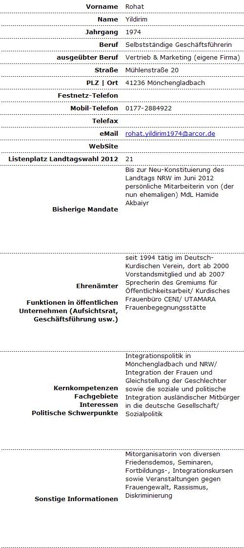49-yildirim-profil-2012