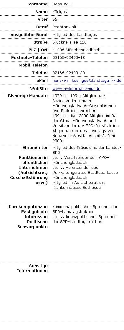 49-koerfges-hans-willi-profil