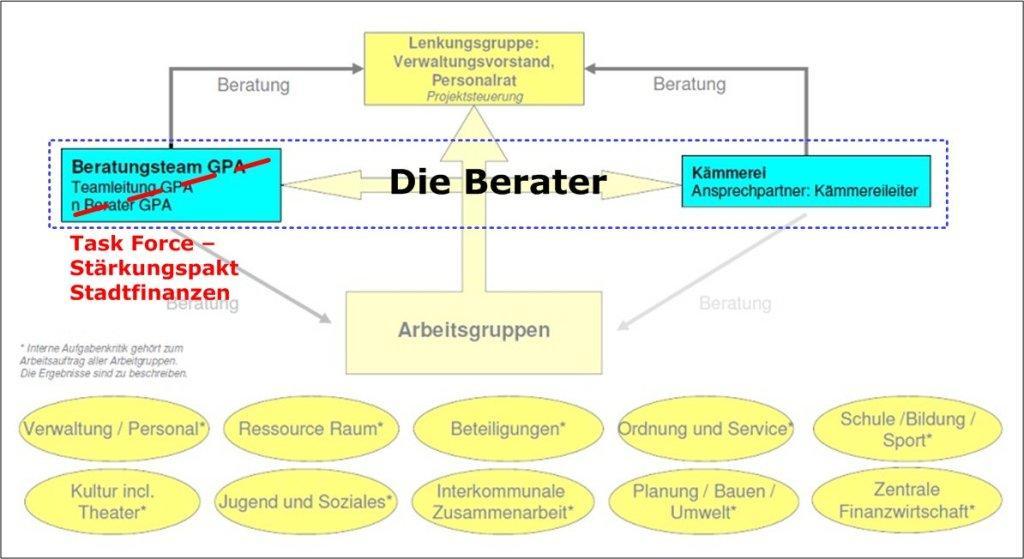 BürgerZeitung für Mönchengladbach und Umland » Blog Archiv » HSP ...